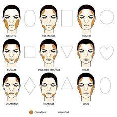 r sultat de recherche d 39 images pour contouring visage rond maquillage makeup tips round. Black Bedroom Furniture Sets. Home Design Ideas