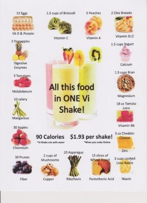 Wow.This is what's in ONE Vi-shake! There is NO WAY you could eat all of this to get this kind of nutrition! Wake up people! Check out my site tcasanova.myvi.net