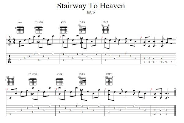 Stairway To Heaven Chords Acoustic