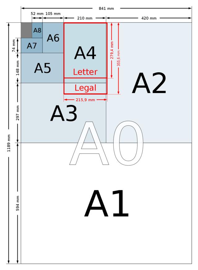 El Por Que De Los Tamanos De Hoja A3 A4 A5 Y Demas Tecnovortex Formatos De Papel Formato De Papel Tamanos De Hojas