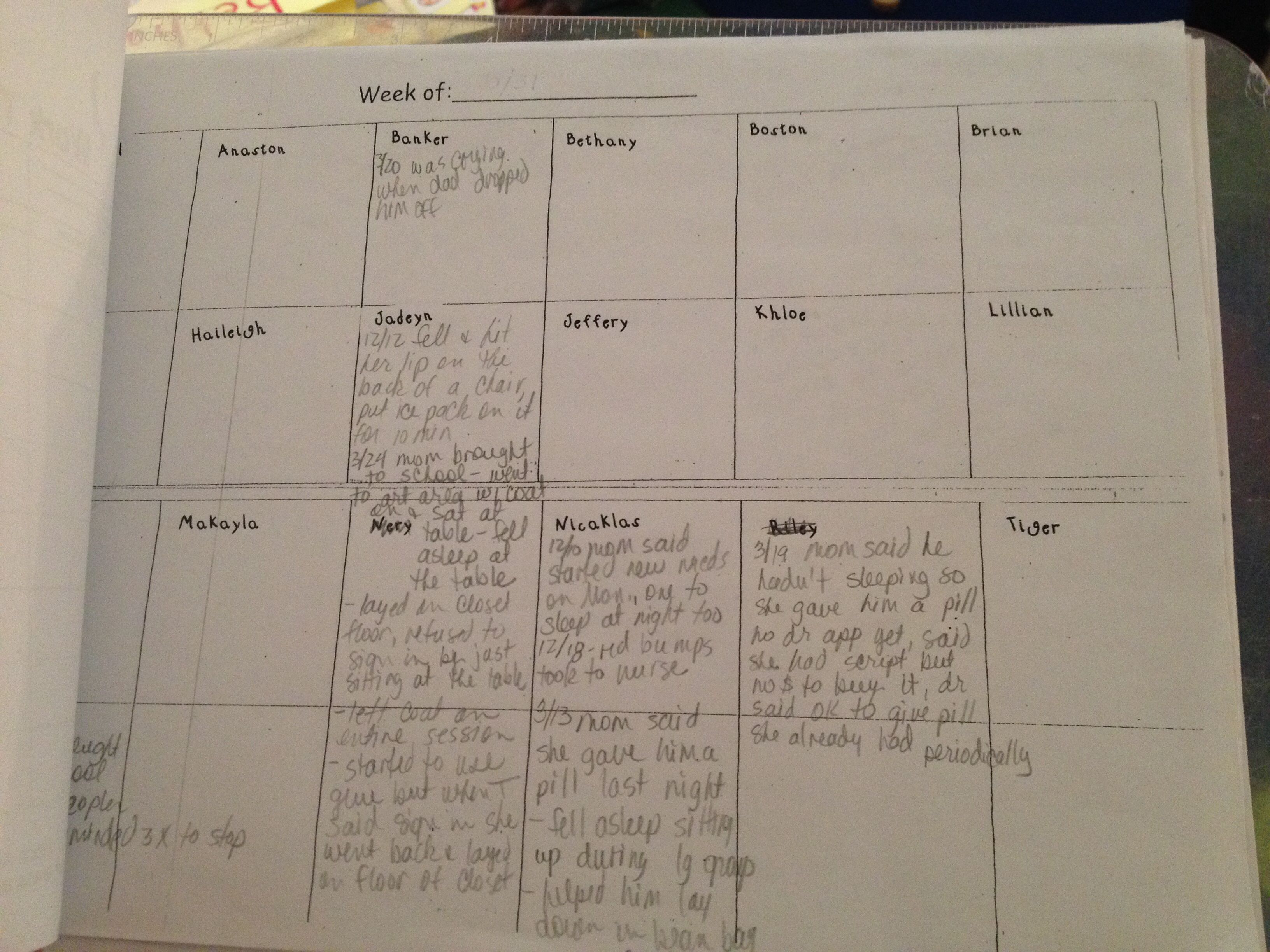 Quick Note Taking Template For Large Or Small Groups Drdp