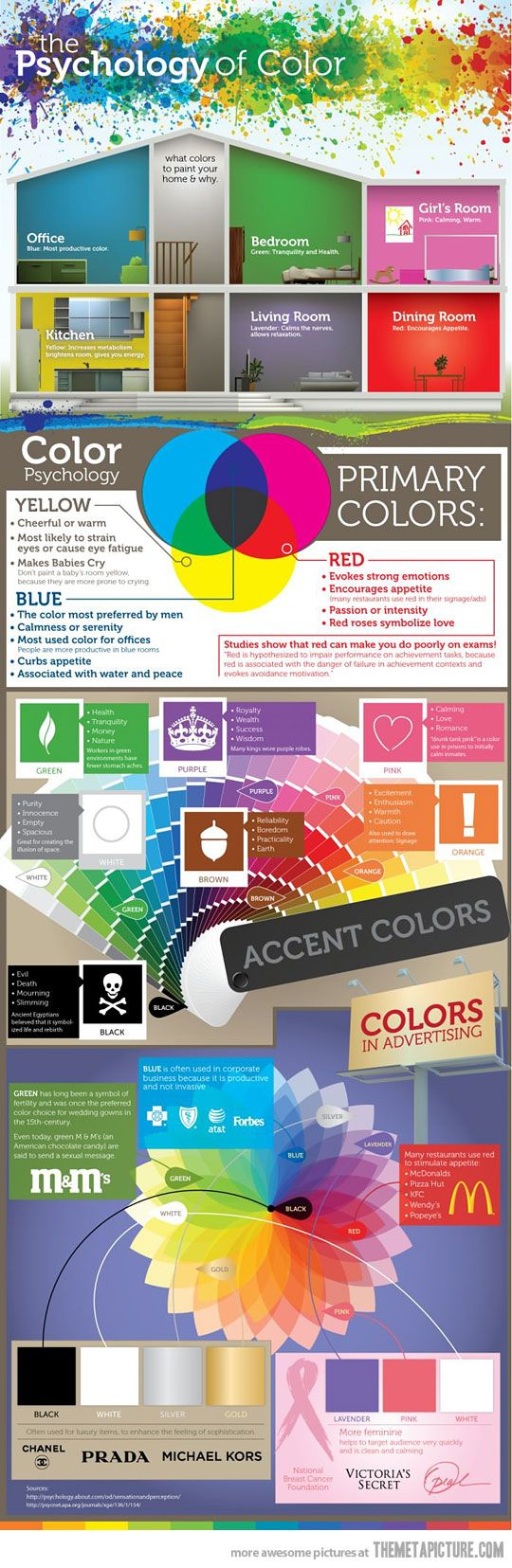 The psychology of color very useful decorating pinterest