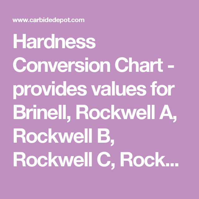 Hardness Conversion Chart Provides Values For Brinell Rockwell A