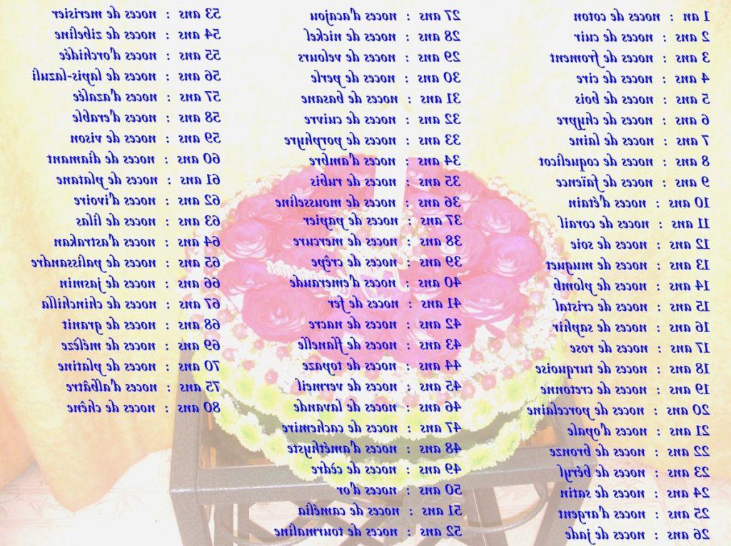 Les 25 meilleures id es de la cat gorie dromadaire anniversaire sur pinterest dromadaire noel - Cartes virtuelles gratuites dromadaire ...