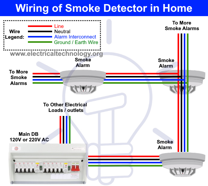 wired smoke detector wiring diagram  parmak solar fencer