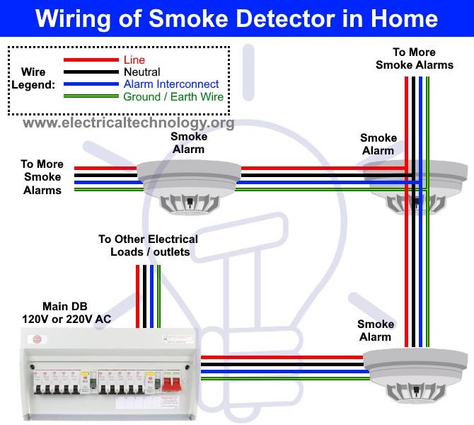 Fire Detectors Wiring Diagram