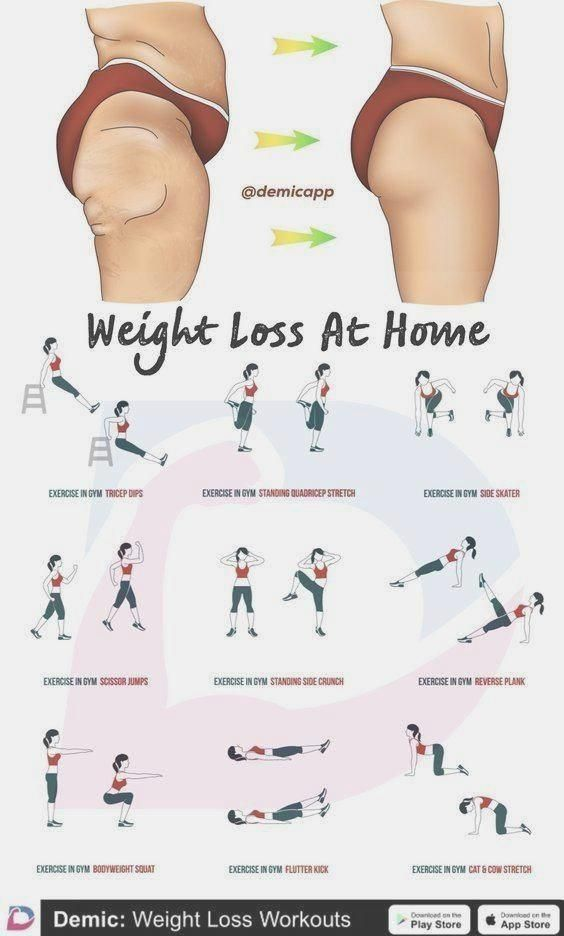 Photo of # Weight loss workouts abs # Weight loss workouts at home # Weight loss …