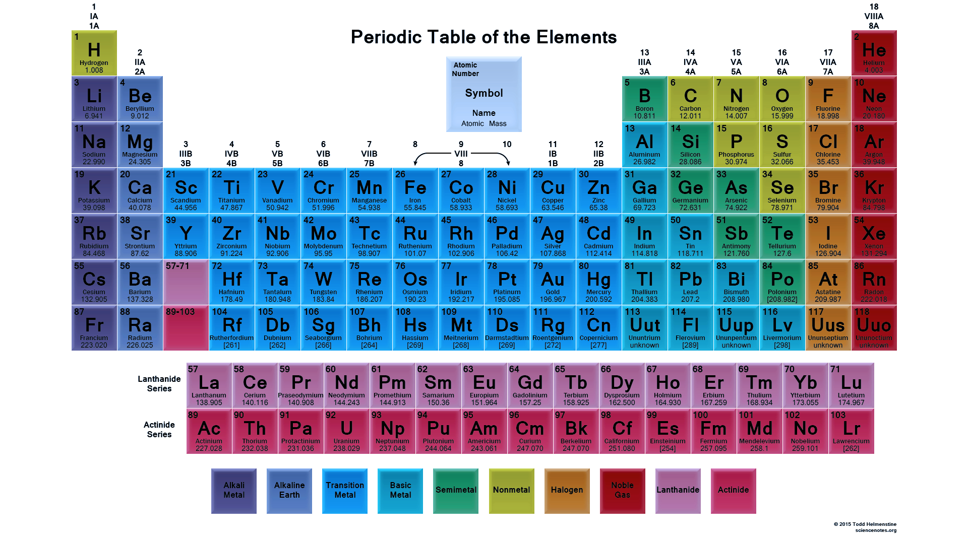 These Printable Periodic Tables Appear To Be Glowing Like