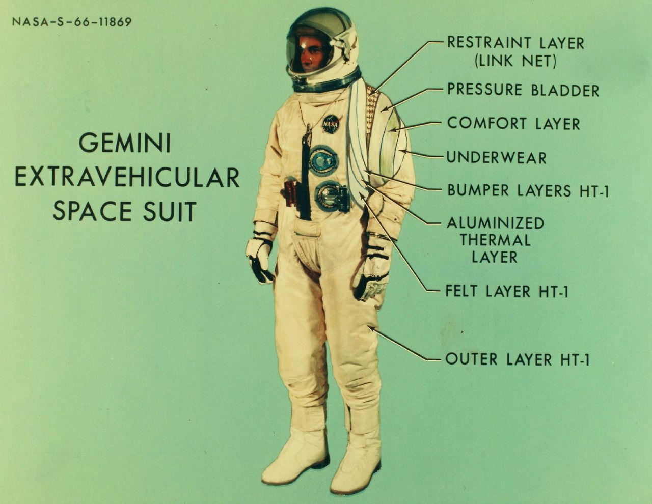hight resolution of gemini space suit 1960s