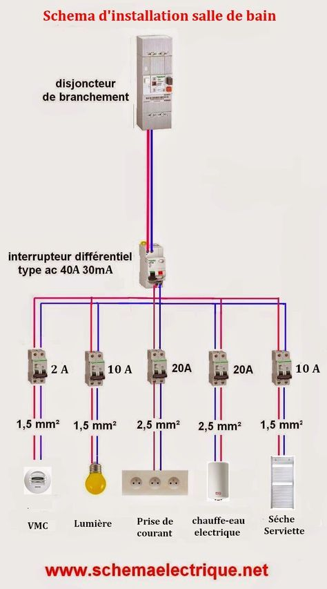 schema electrique electricite Pinterest Diagram - electricite dans une maison