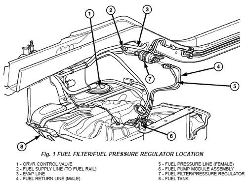 1998 Jeep Fuel Filter - Fusebox and Wiring Diagram visualdraw-twin -  visualdraw-twin.memedia.it   1998 Jeep Wrangler Fuel Filter Location      diagram database - memedia.it