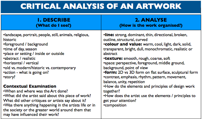 Curkovicartunits  Critical Analysis Of An Artwork  Art Projects