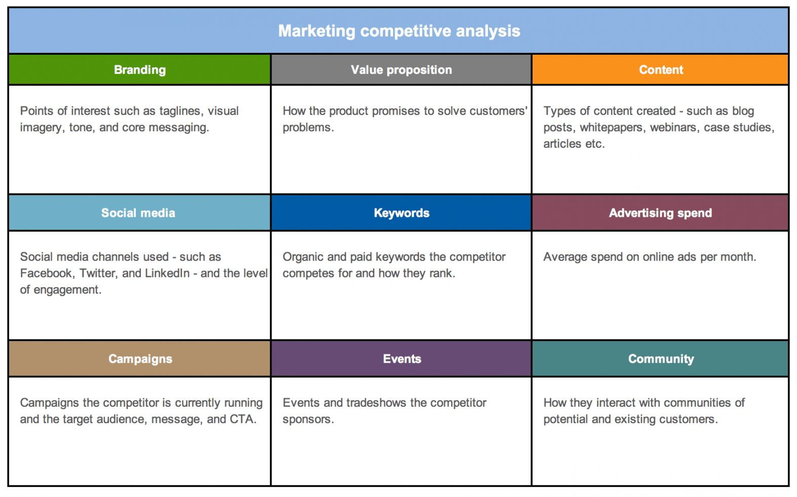 Explore Our Image of Competitive Pricing Analysis Template