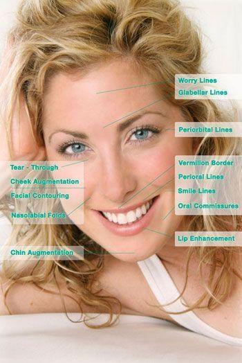 Exercise facial firming