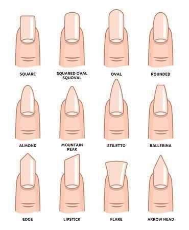 12 formatos de unhas. Qual é a sua?