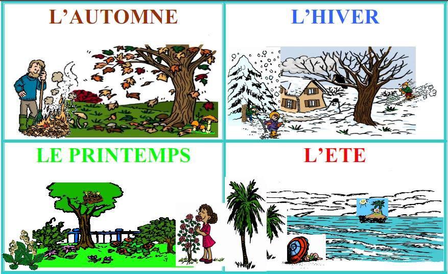 les quatre saisons french immersion kindergarten seasons lessons learn to speak french. Black Bedroom Furniture Sets. Home Design Ideas