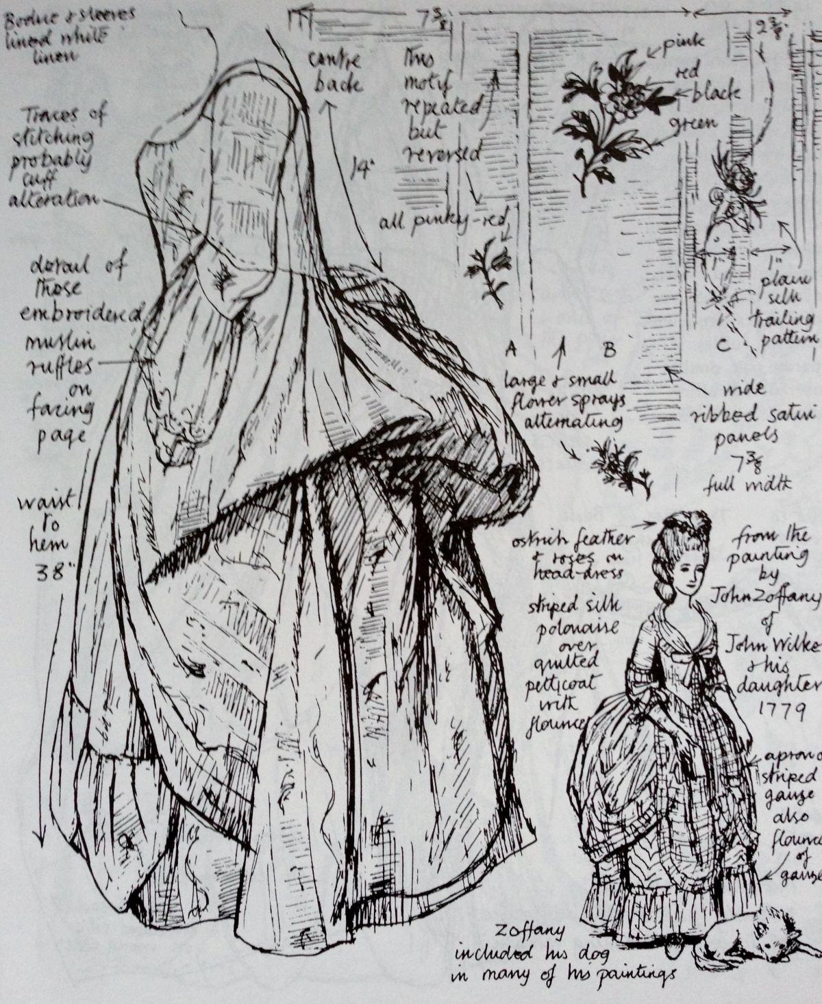Nancy Bradfield Illstration Costume In Detail 1730 1930 Eric Dobby Publishing London 1968 Historical Costume 18th Century Costume 18th Century Fashion