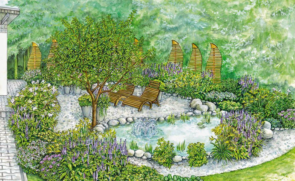 Einen Teich in den Garten einbinden Vorher-Nachher Inspirationen - reihenhausgarten vorher nachher
