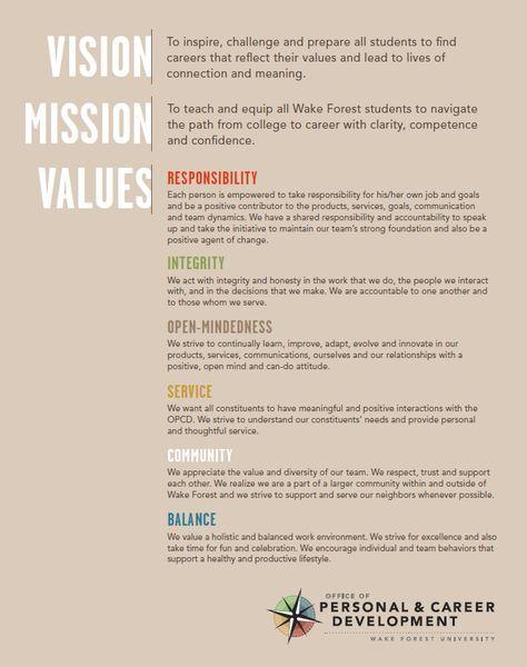 Vision, Mission  Values Strategic Management Pinterest - vision for career