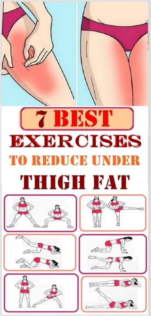 7 BEST EXERCISES TO REDUCE UNDER THIGH FAT Healthy Solutions 24 #fitness247