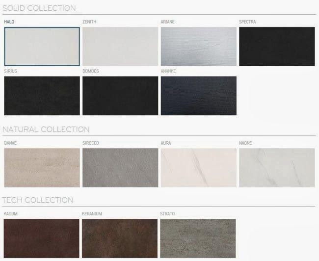 Lisa Mende Design Dekton Dekton Countertop Colours Kitchen Redo