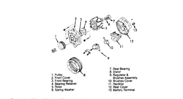 1994 Subaru Justy Service Repair Manual 94 Pdf Download Subaru Justy Repair Manuals Subaru
