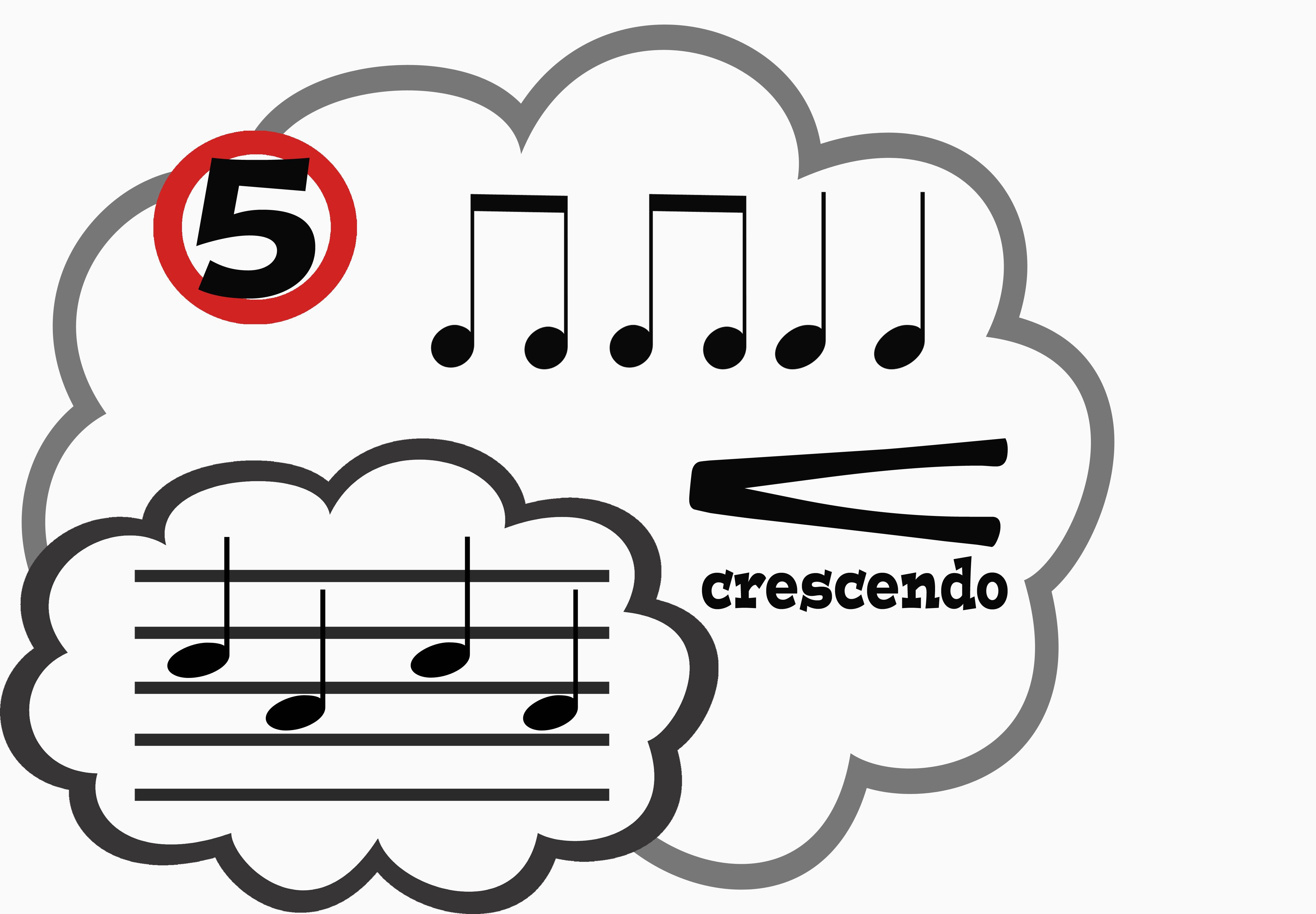 Music Content Cloud - Printable Music Bulletin Boards.