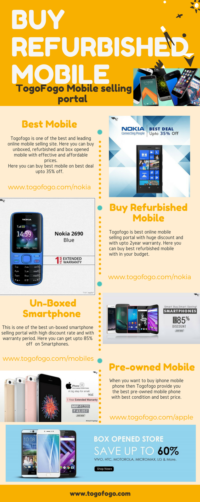 Fancy Togofogo is one of the best online mobile selling portal in Delhi NCR Here you can buy refurbished mobile second hand mobile and used mobile with best