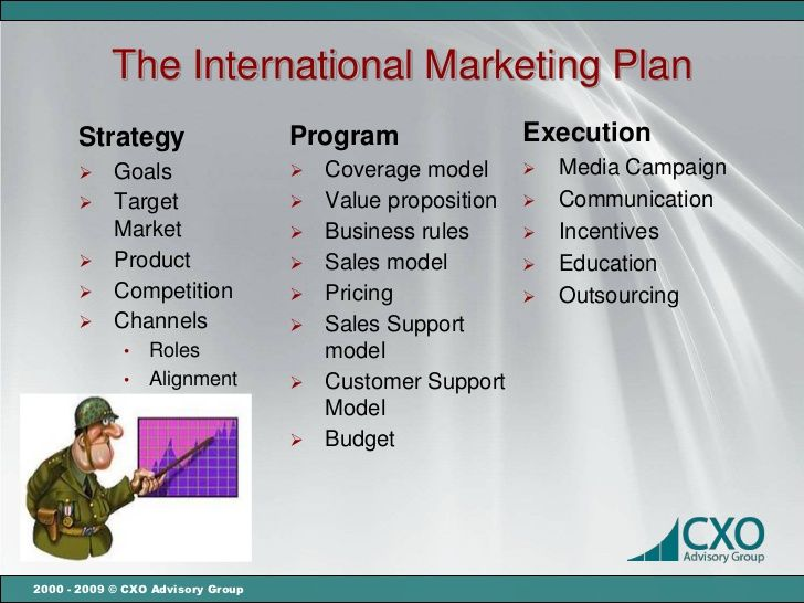 The international marketing plan strategy program execution goals the international marketing plan strategy program execution goals sales strategy template fbccfo Image collections