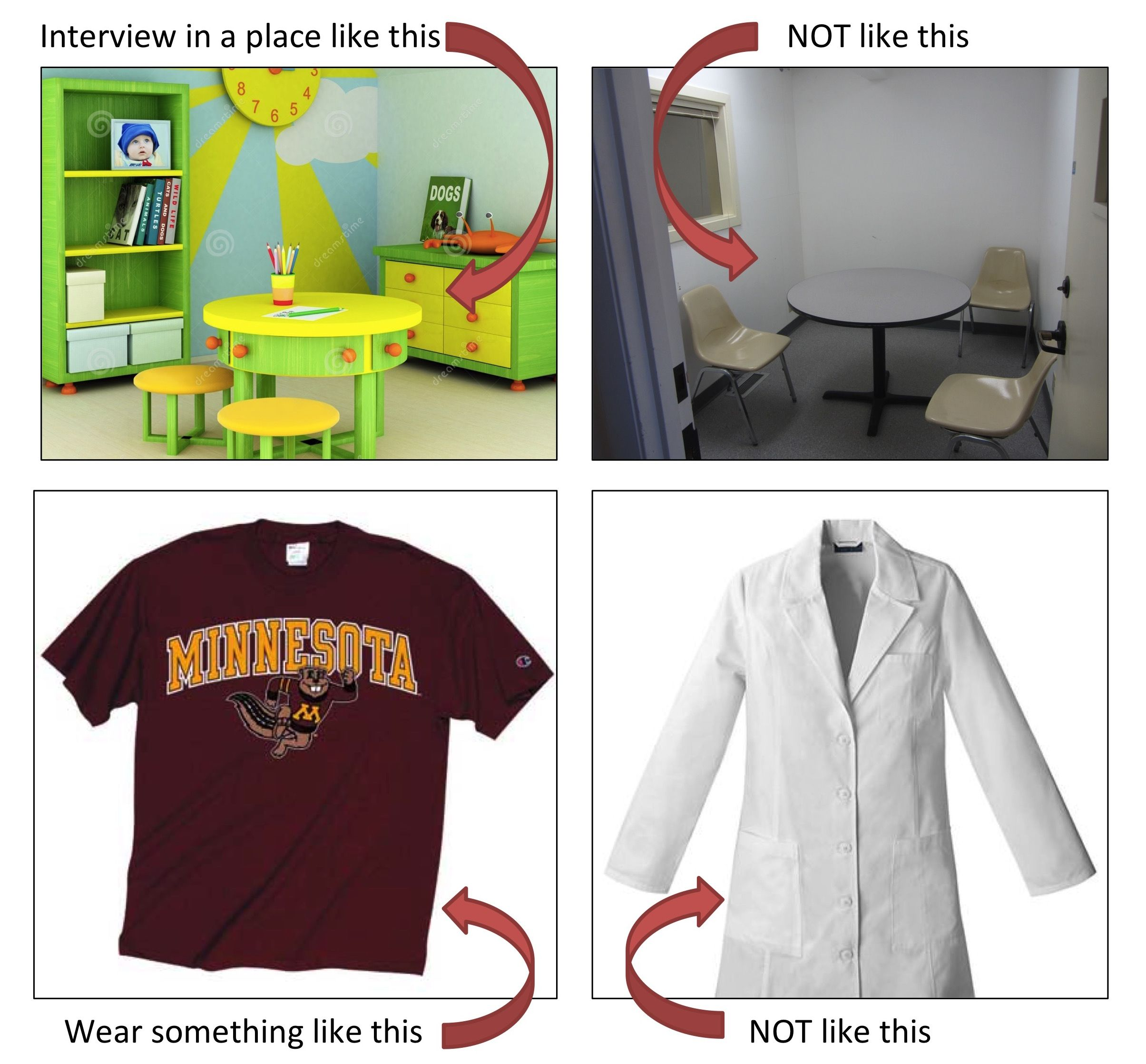 what to wear for lab interview