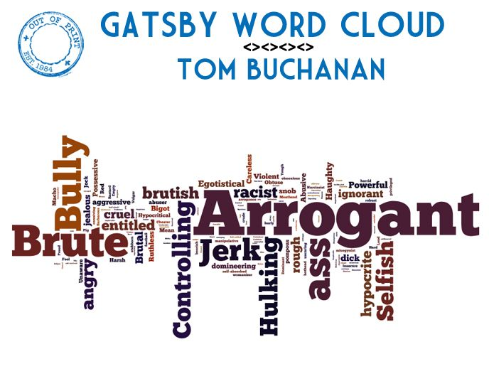 Word Cloud: Tom Buchanan | Word cloud, Words, Gatsby
