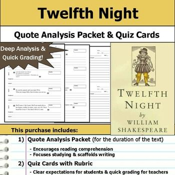 Fun 3rd Grade Worksheets Word Twelfth Night By William Shakespeare  Quote Analysis  Reading  Article Worksheets Excel with Hard And Soft C Worksheets Pdf A Perfect Tool For Scaffolding Deeper Understanding And Analysis For  Twelfth Night By William Shakespeare Label Flower Parts Worksheet Word