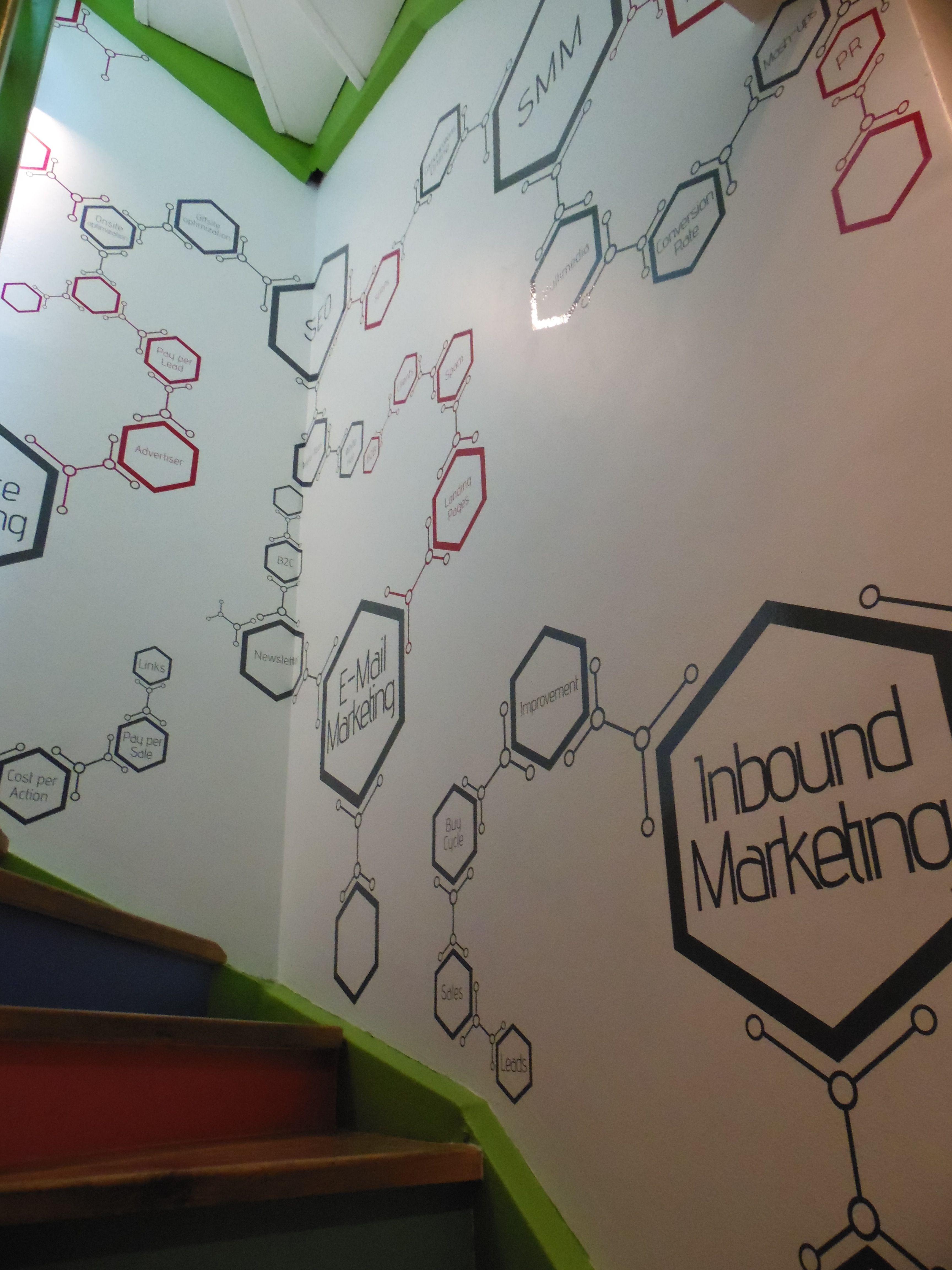 Diseño e Instalación en Muros con Vinilo de color en plotter de ...