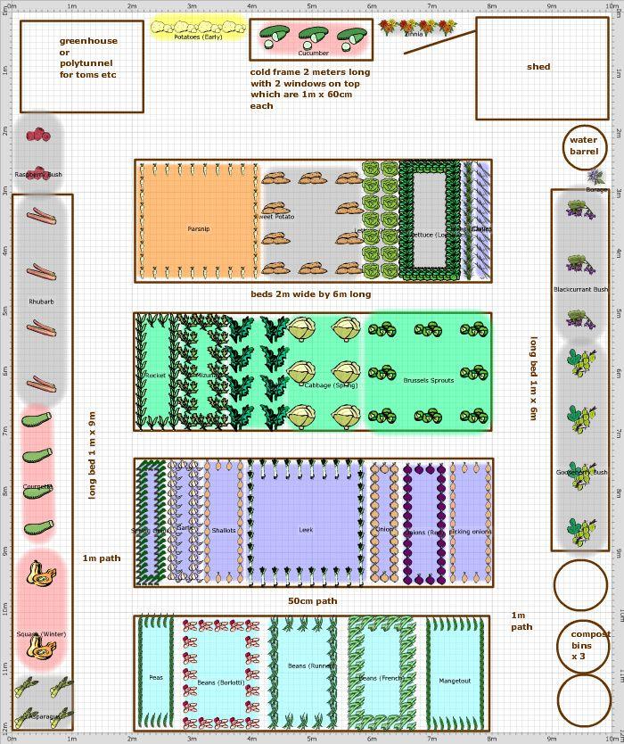 Garden Plan - 2013: plot | Garden planning, Garden ...