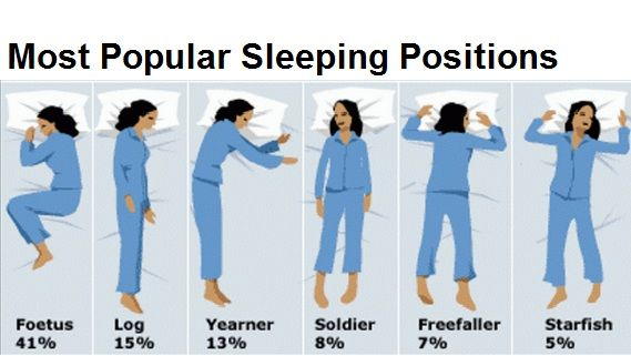 Sleep Positions and Your Health: Which is YOUR Best Position?
