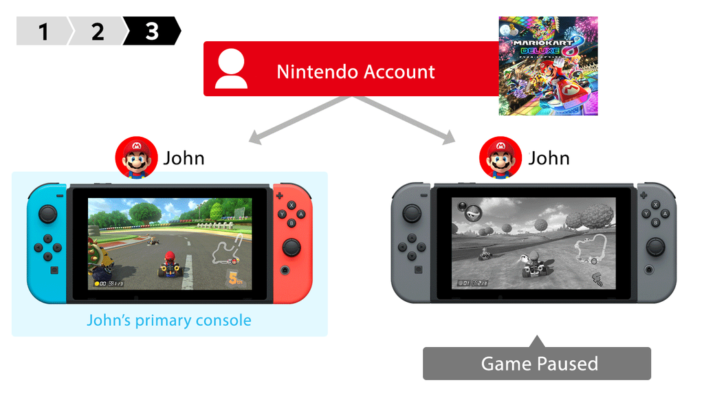 How To Guide On Sharing Games On Your Nintendo Switch Nintendo Switch Games Nintendo Switch Nintendo
