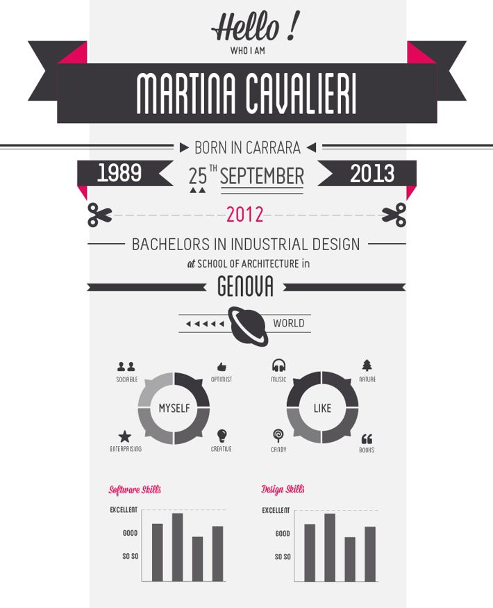 Resume me   Self promotion by Martina Cavalieri, via Behance - resume about me