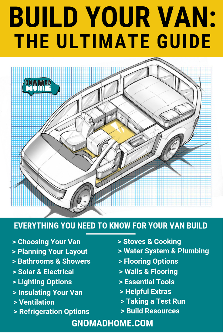 Photo of Build Your Van: Ultimate Guide to DIY Camper Van Conversions