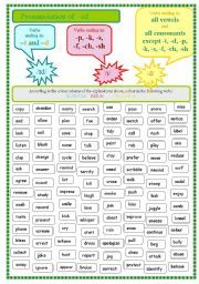 English Grammar, Vocabulary, Pronunciation Exercises for ESL ...
