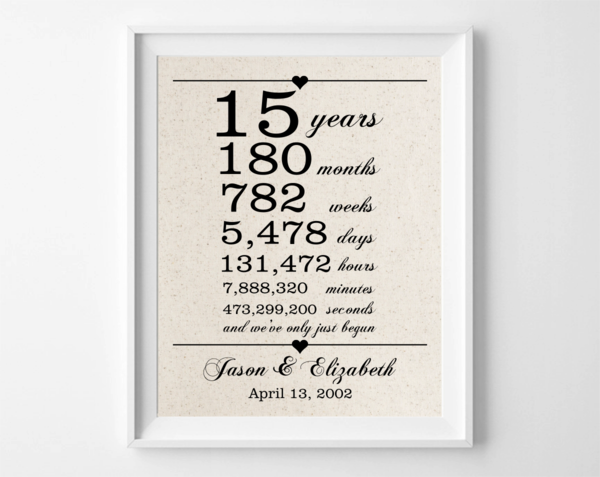 3rd Wedding Anniversary Gift For Husband: 15 Years Together - Cotton Anniversary Print