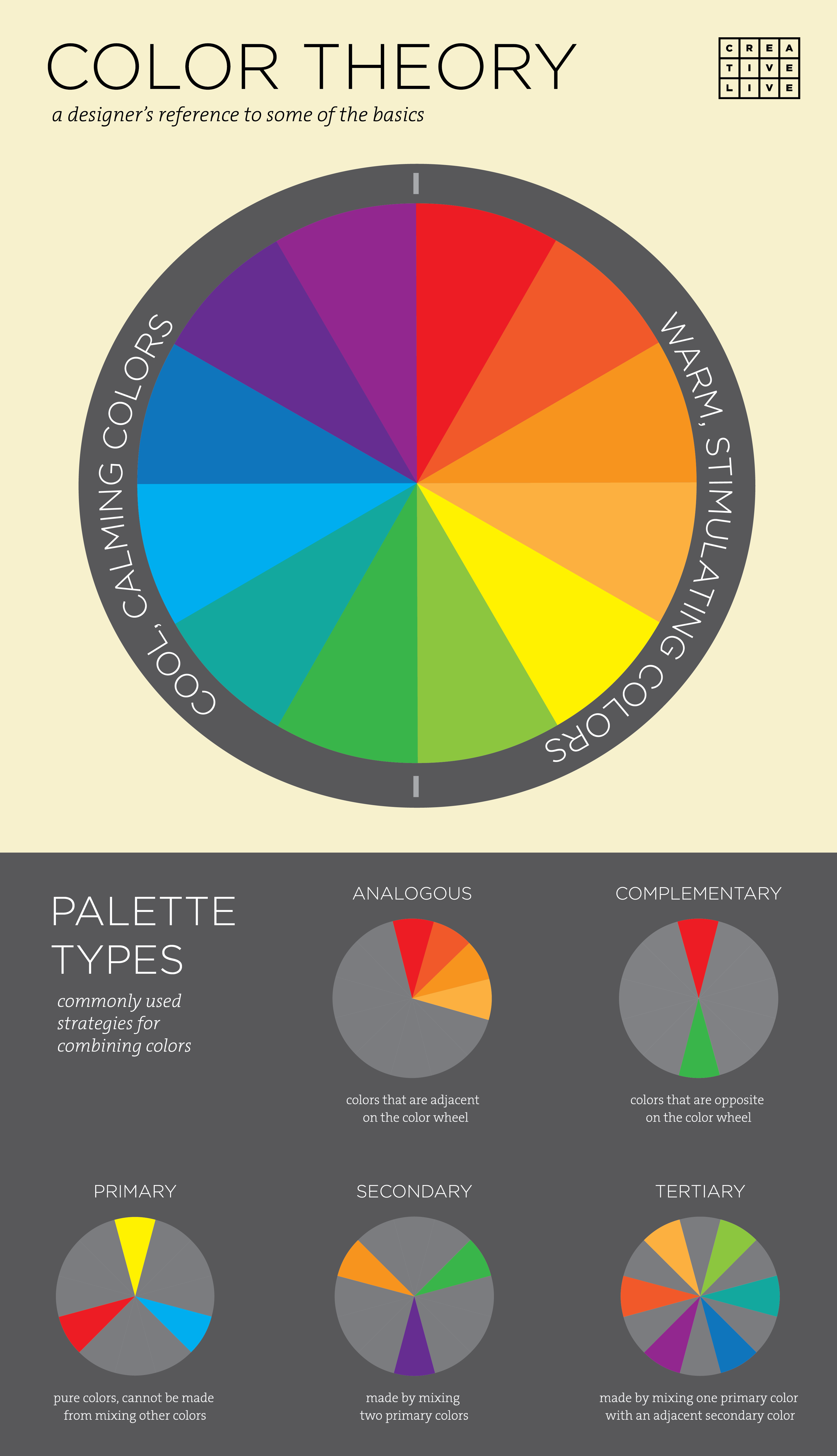 Infographic 3 Basic Principles Of Color Theory For Designers