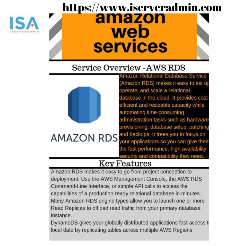 Amazon Web Services Rds Management Relational Database Server