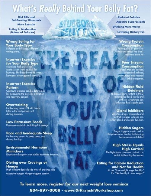 how to get rid of tummy flab
