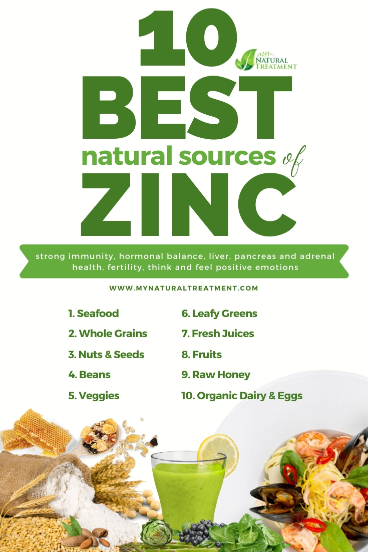 10 Best Natural Sources of Zinc All You Need to Know