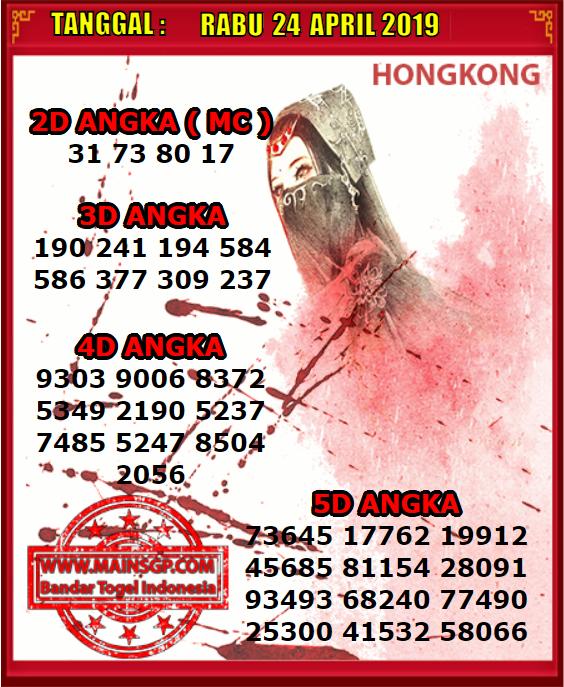CODE SYAIR 24-APRIL-2019 HONGKONG,SINGAPORE,SIDNEY MAINSGP