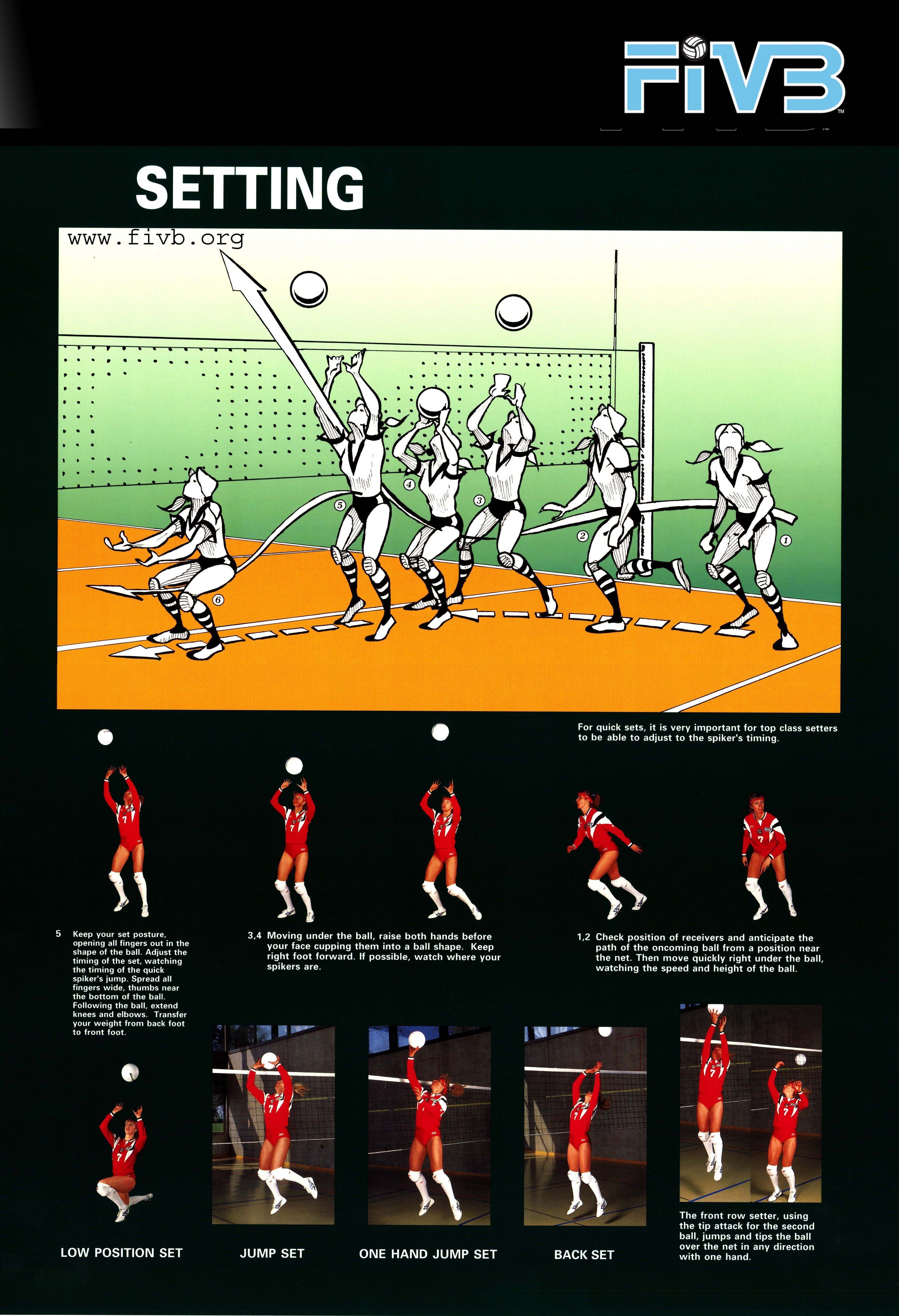Pin By Anna On Volleyball Volleyball Drills Coaching Volleyball Volleyball Workouts