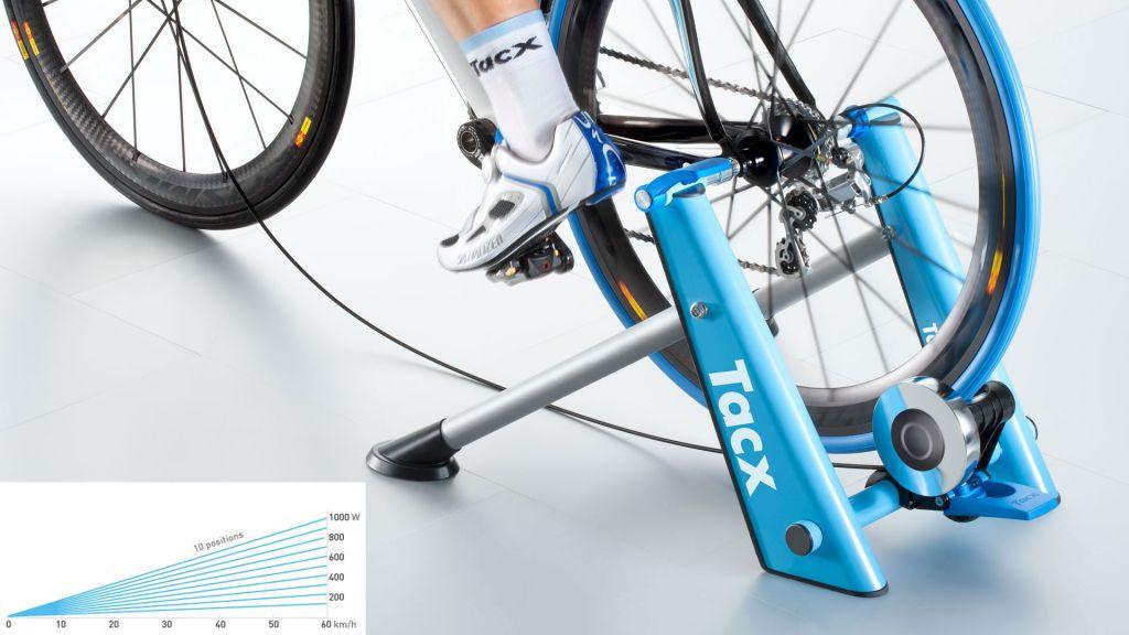 tacx flow smart trainer zwift
