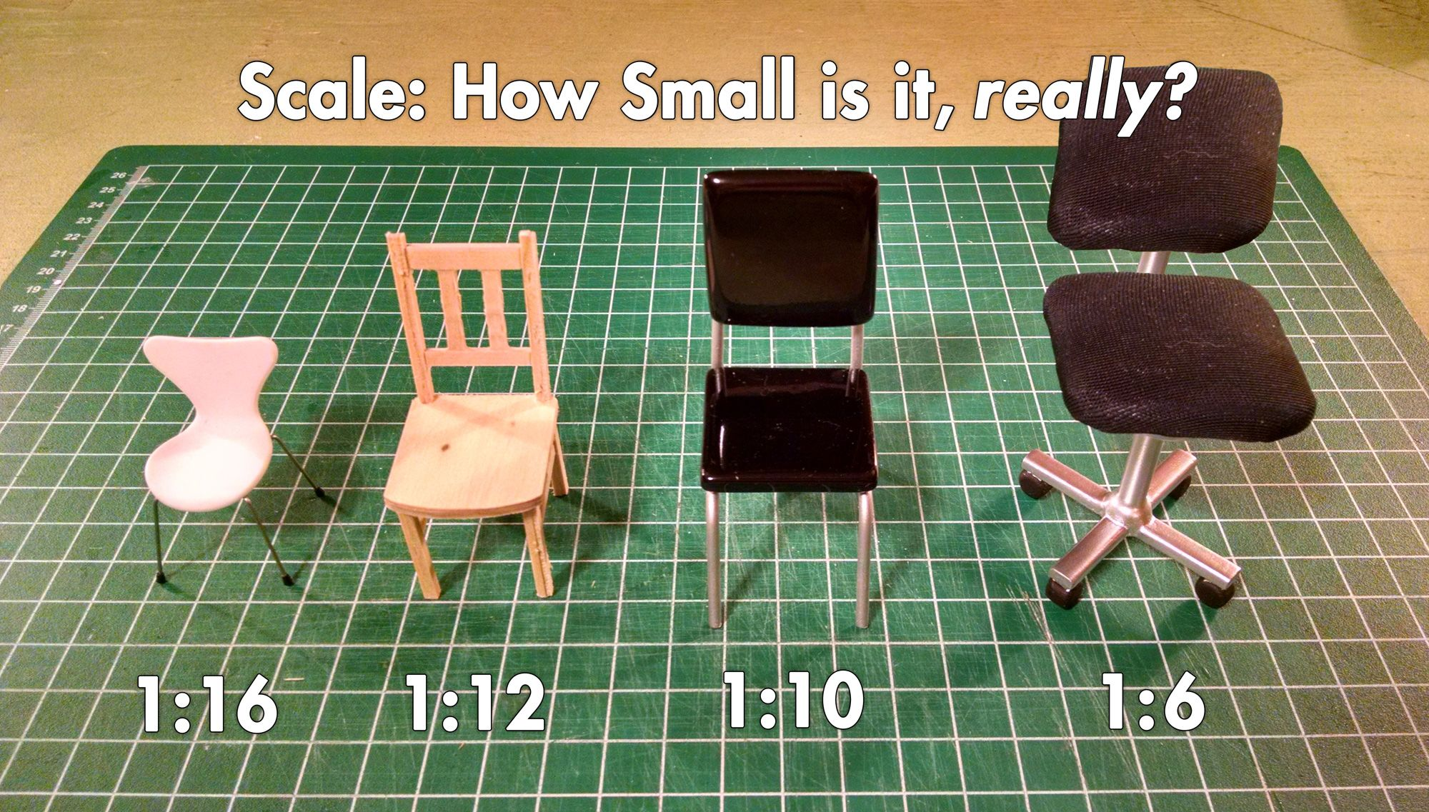 Scale, What does 112 mean, and why is it important