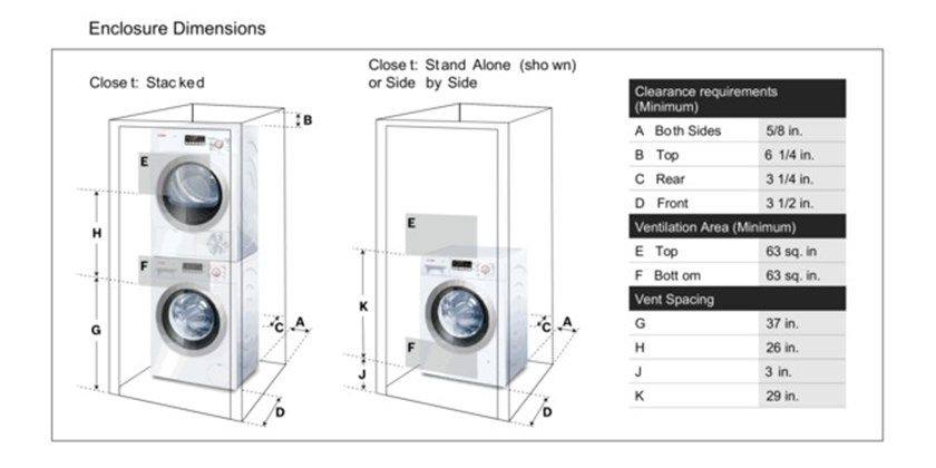 Stackable Washer And Dryer Dimensions In Mm Google