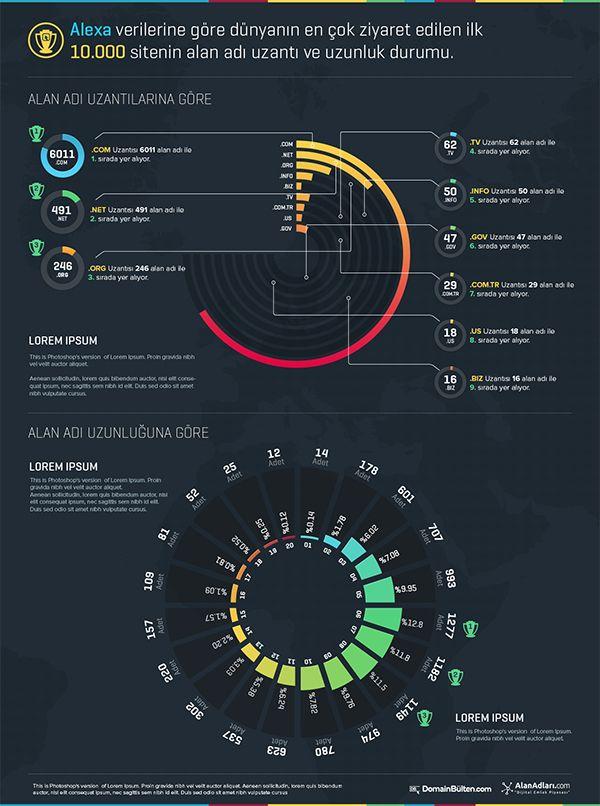 Infographics Ui Design Et Web Design: Alexa - Infographic By Enes Dal, Via Behance